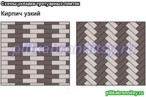 Укладка тротуарной плитки: схема Кирпич Узкий