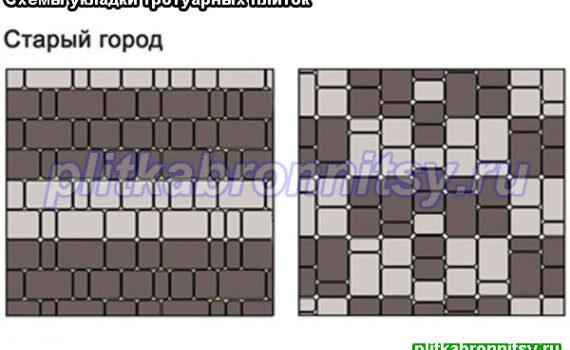 Схемы укладкитротуарных плиток